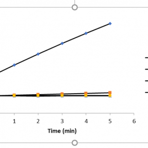 EZ2014_graph